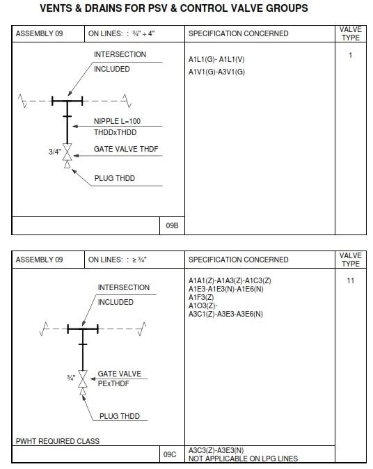 3034-00-ED-PI-JSP-50002-A22_026